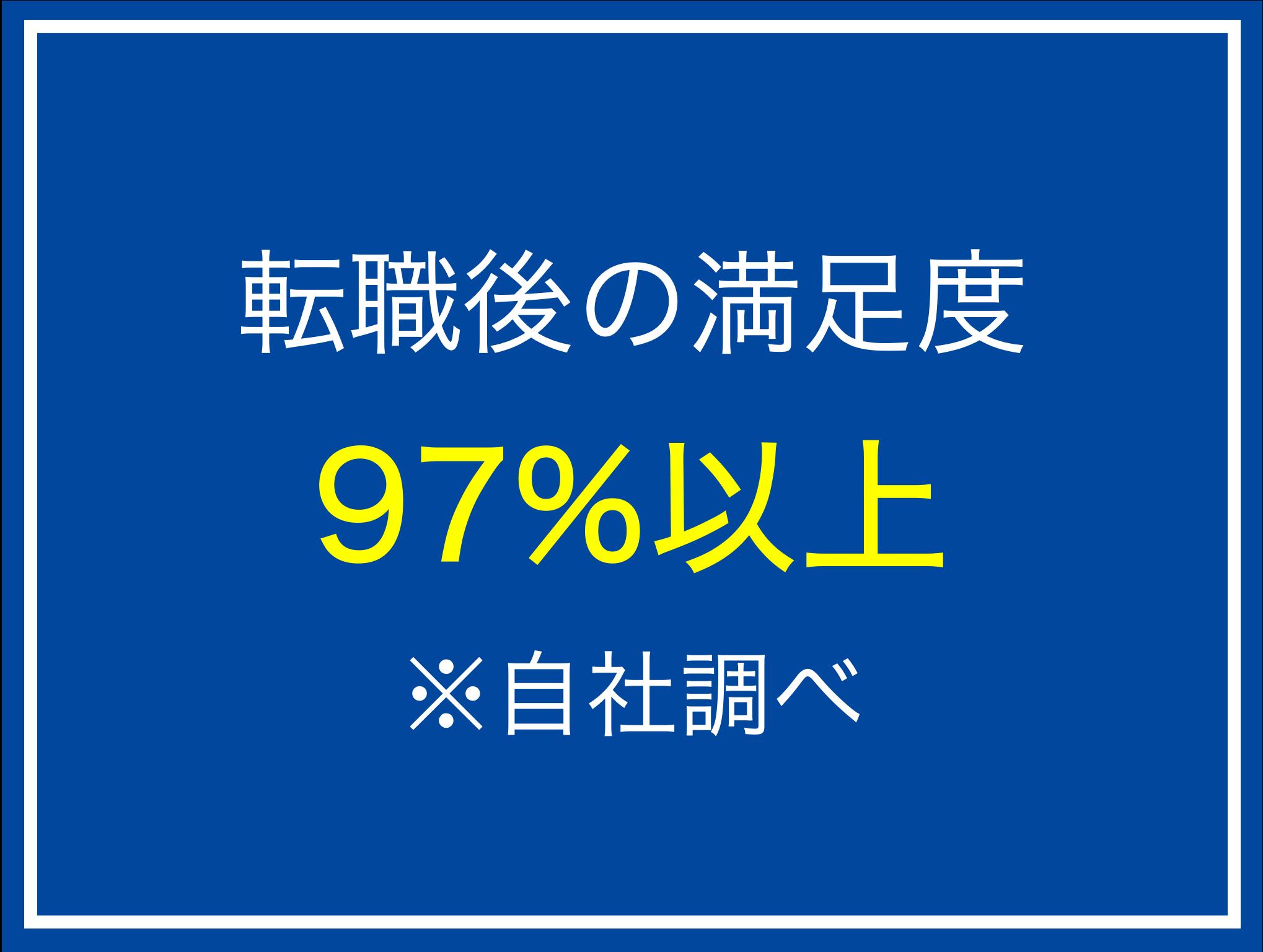 転職後の満足度 97%以上